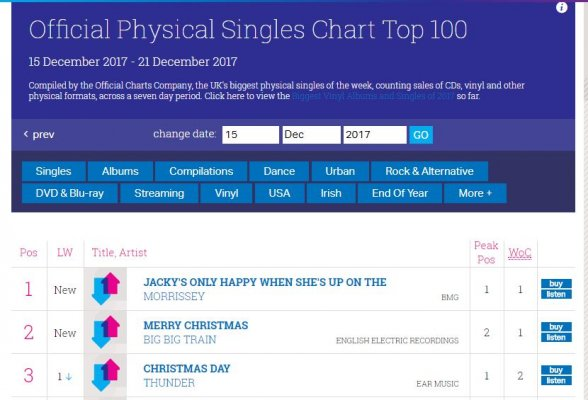 Screengrab of the official physical sales singles chart