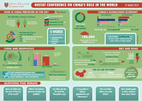 China Rustat Full Infographic