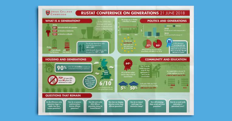 Rustat Generations Crumpled