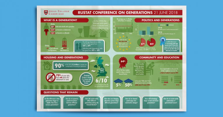 Rustat Generations Crumpled