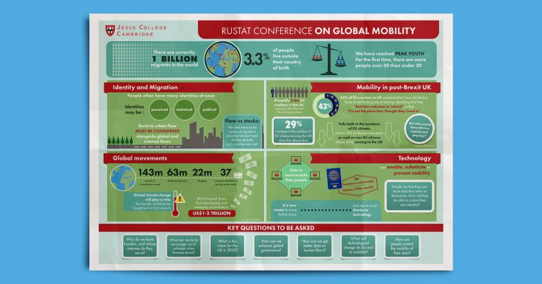 Mobility Infographic Crumpled