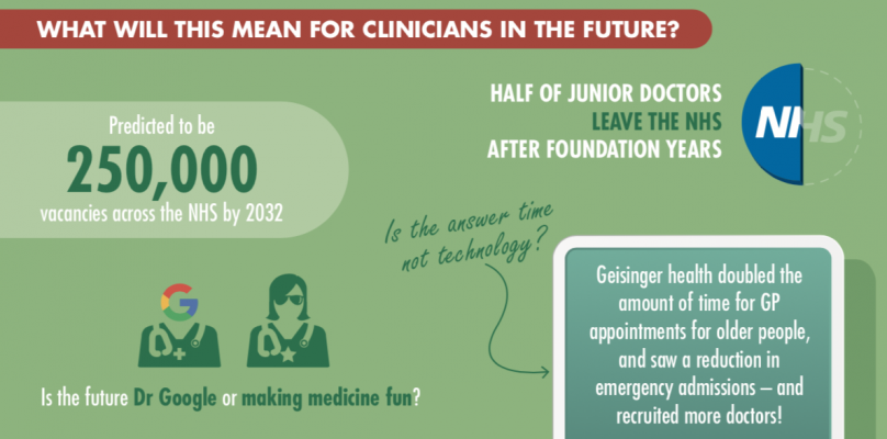 Infographic - Clinicians