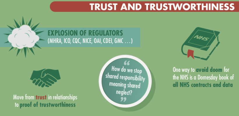 Infographic - Trust