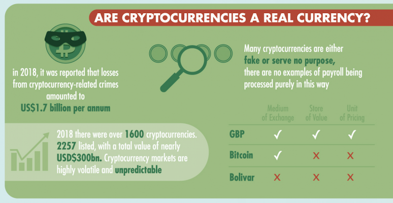 Are Cryptocurrencies a real currency?