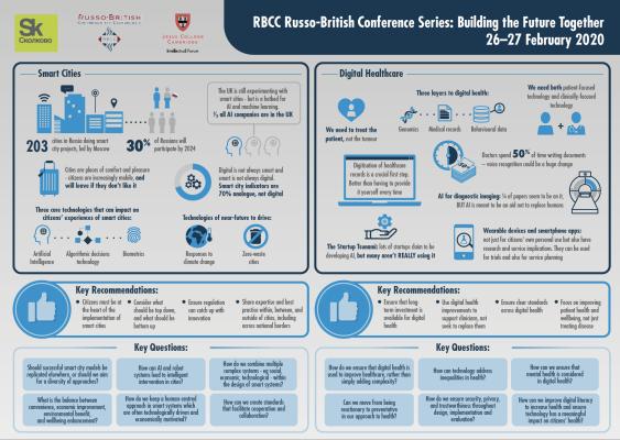 RBCC Infographic